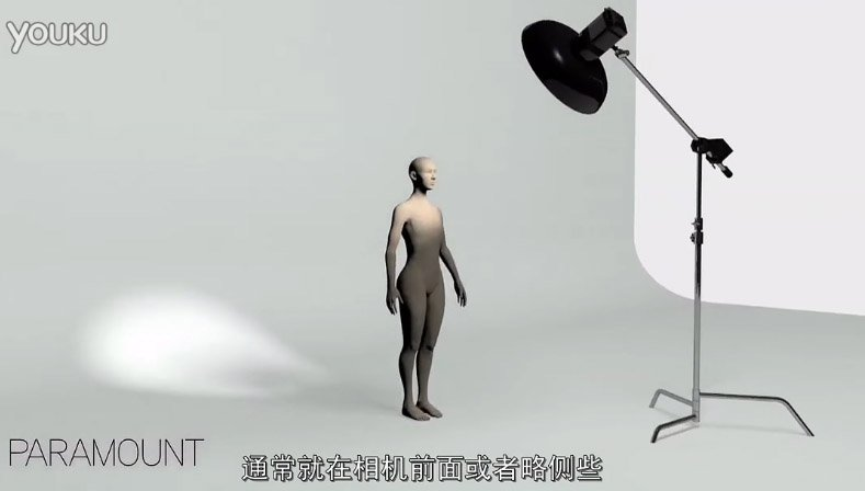 攝影棚燈密技/婚攝罐頭